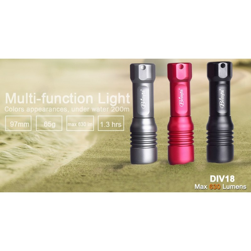DIV18 Multi Function Mask Light, Rechargeable Battery & Charger