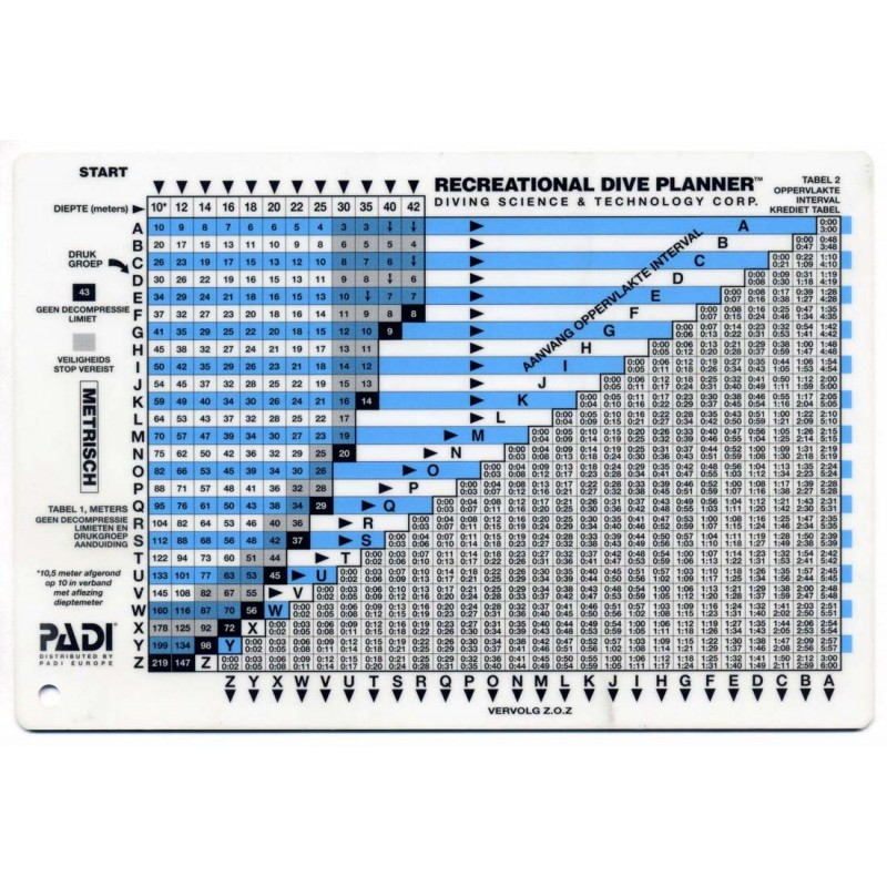 PADI Imperial RDP Recreational Dive Planner For Scuba Diving
